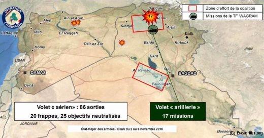 Début novembre, la force s'exerce sur Daech à Mossoul